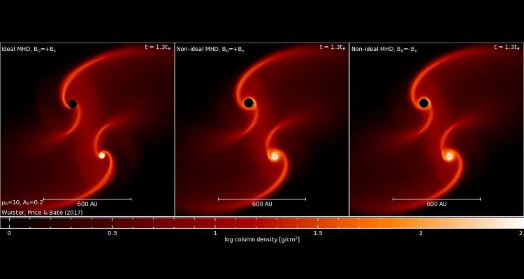 binary_sun