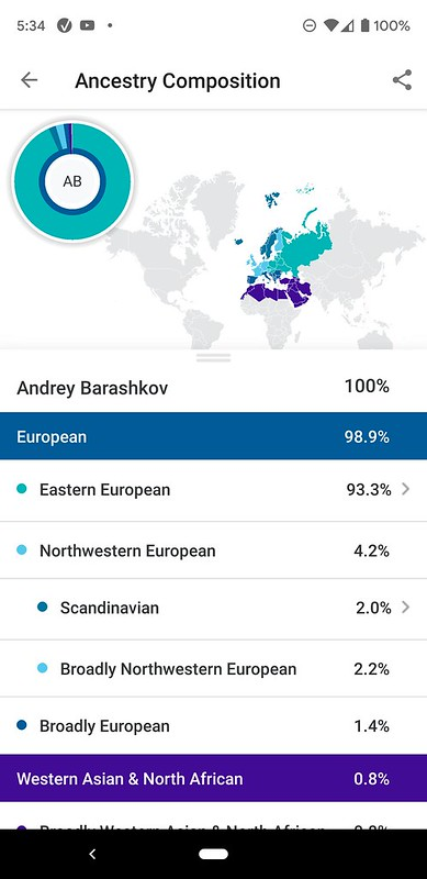 Европеец на 99 процентов