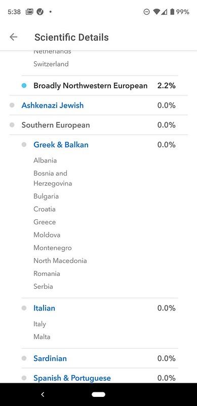 Греков итальянцев или евреев нету ни капли.