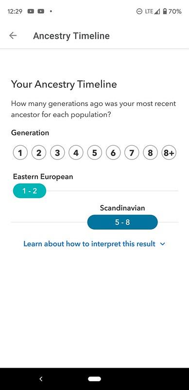 Скандинавы затесались, но довольно давно - 200 лет назад. Один предок был какой-то викинг (варяг).