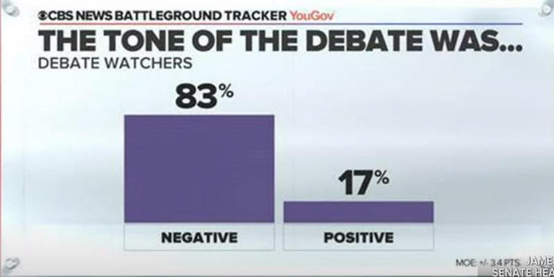 Тон дебатов был... позитивный???