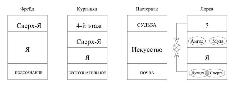 Схемы_ четвёртый этаж