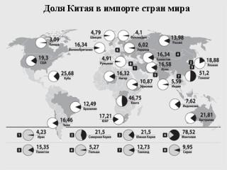 Кризис закончился, началась Первая всемирная валютная война