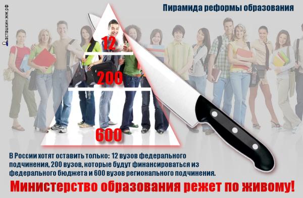 Министерство образования режет по живому!