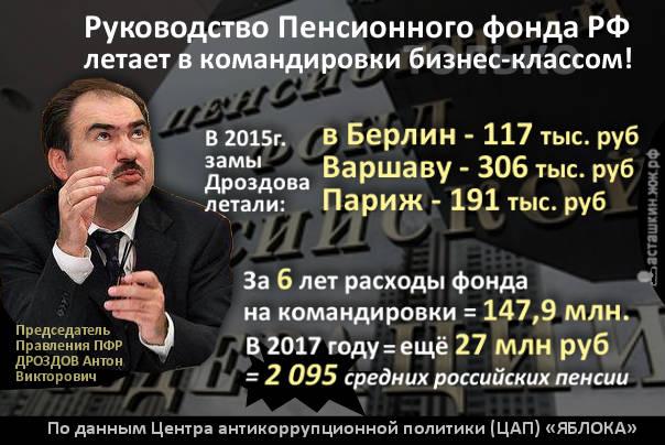 Руководство Пенсионного фонда РФ летает в командировки бизнес-классом!