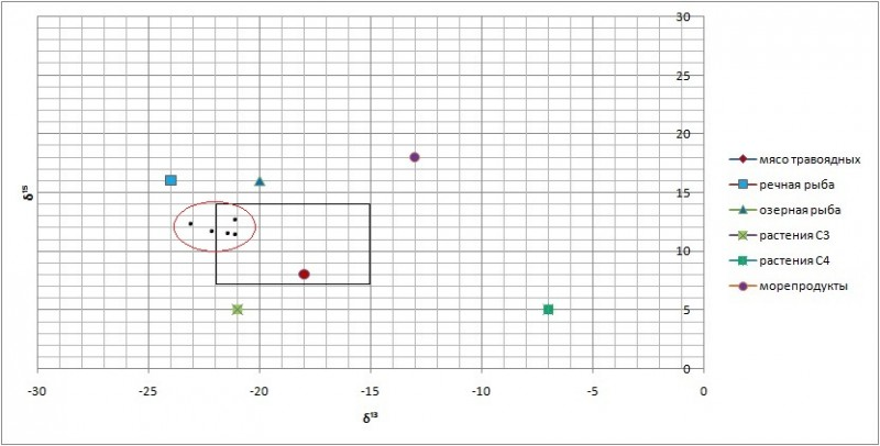 Средний стог график 1.jpg