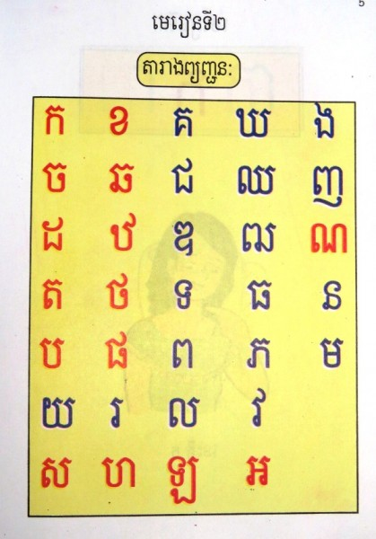 khmer-consonantes