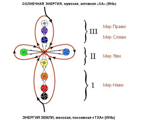 славяне6