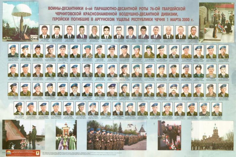 Русский слюнявый рот 11 фотография