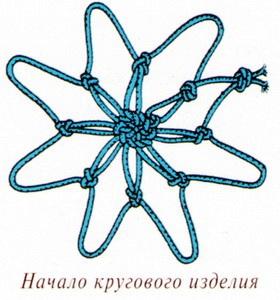 pervyj-etap-pleteniya-avoski-svoimi-rukami