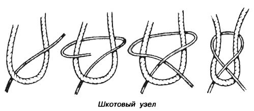 Вязание узлов при вязании сетей видео