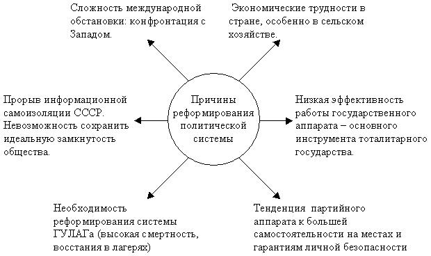 Берия_9-1