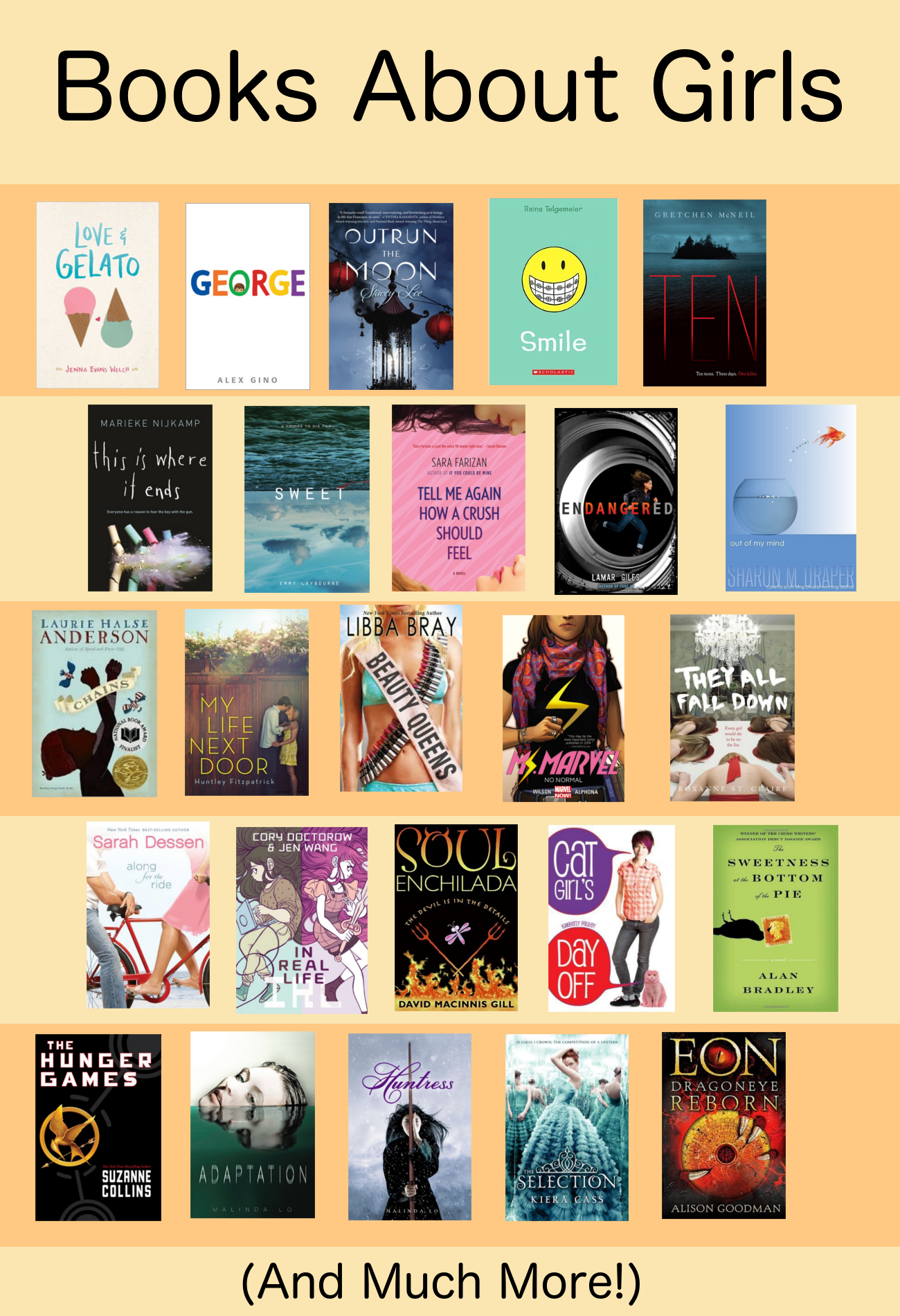 twenty-five books, titles listed later in this post