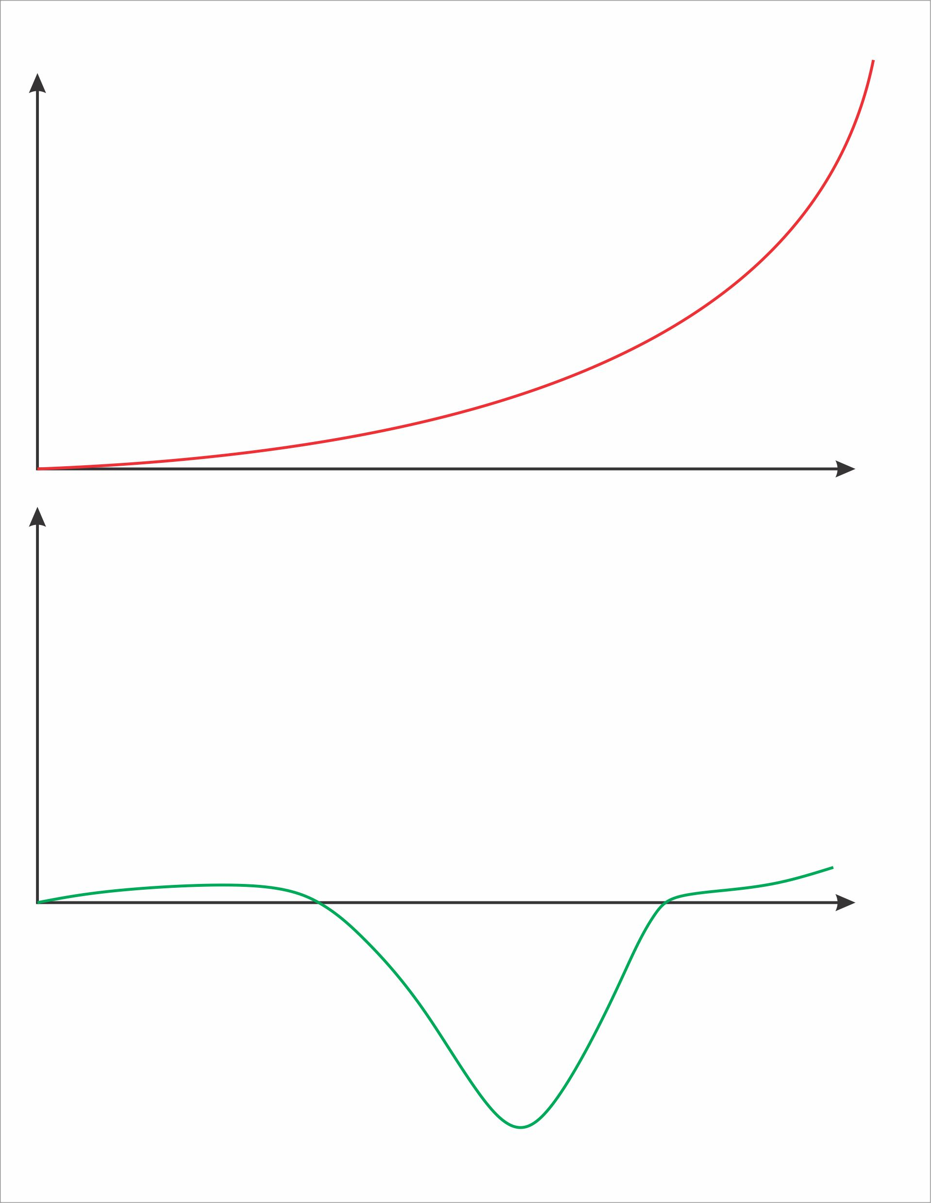 Развитие общества в графиках