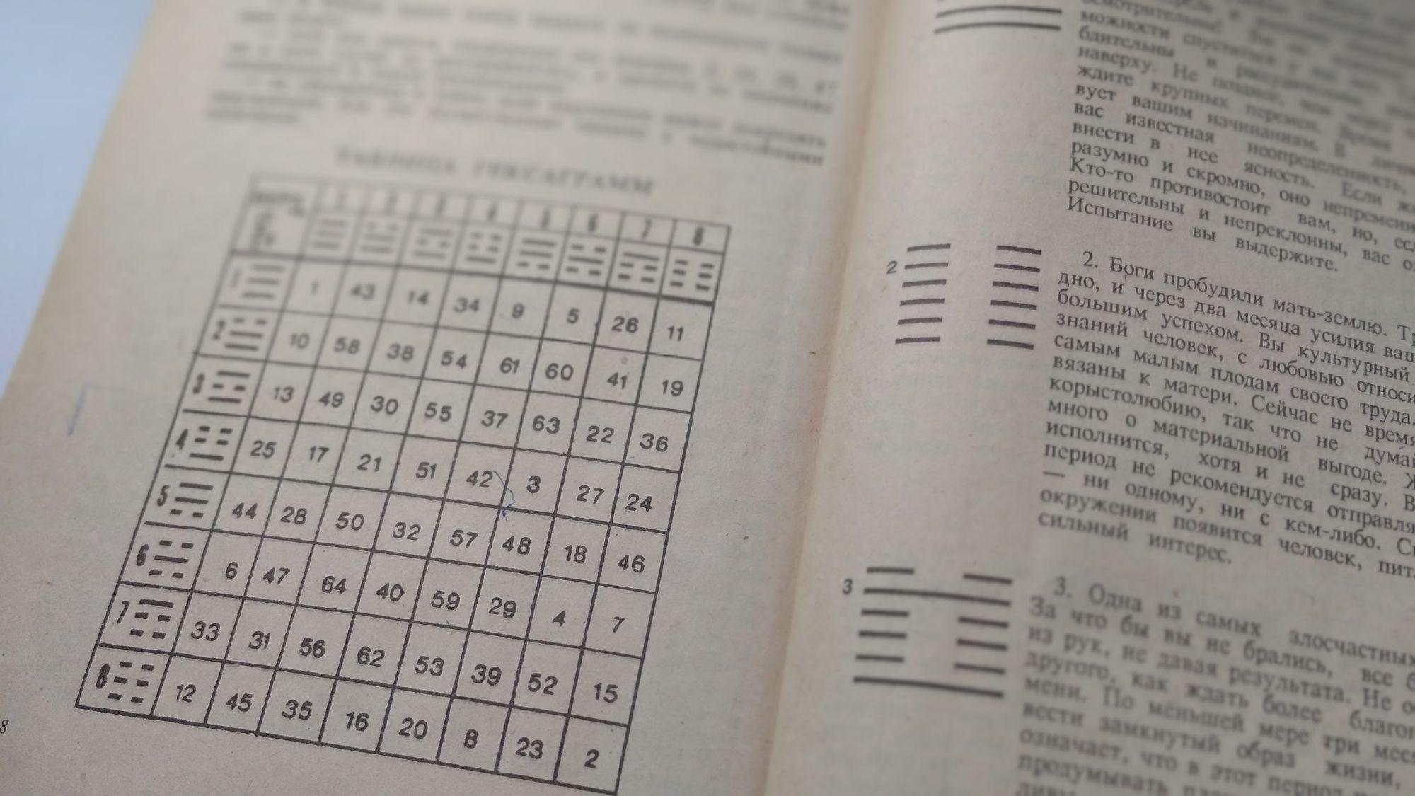 Это китайское гадание строится на получении одной из 64-х гексаграмм путём выкидывания монет. Расшифровка гексаграммы даёт ответ на ваш сокровенный вопрос.