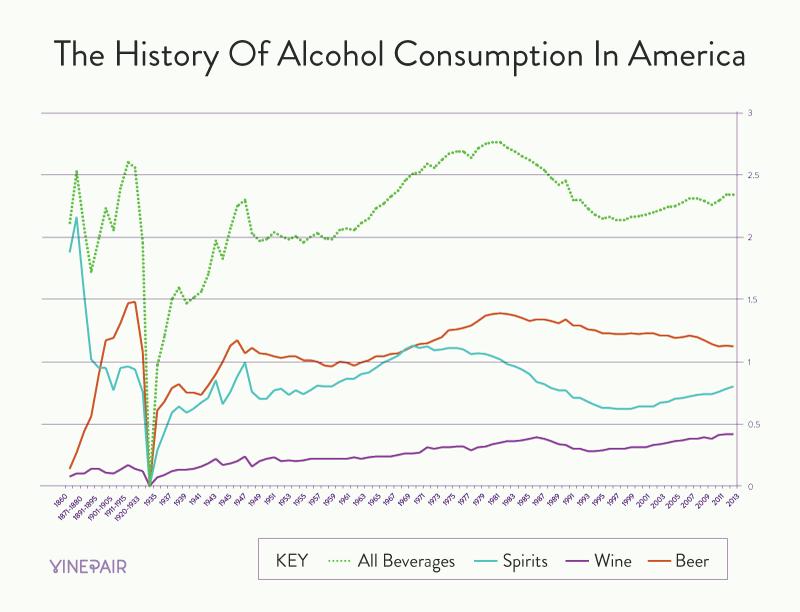 Об антиалкогольной кампании в свете социодинамики
