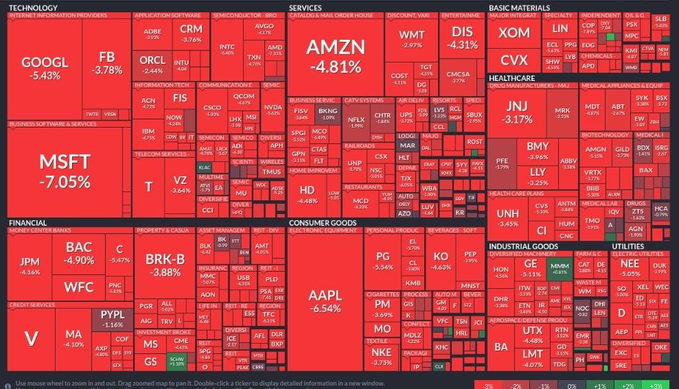 Эфемерность рынка и другие особенности современного бытия