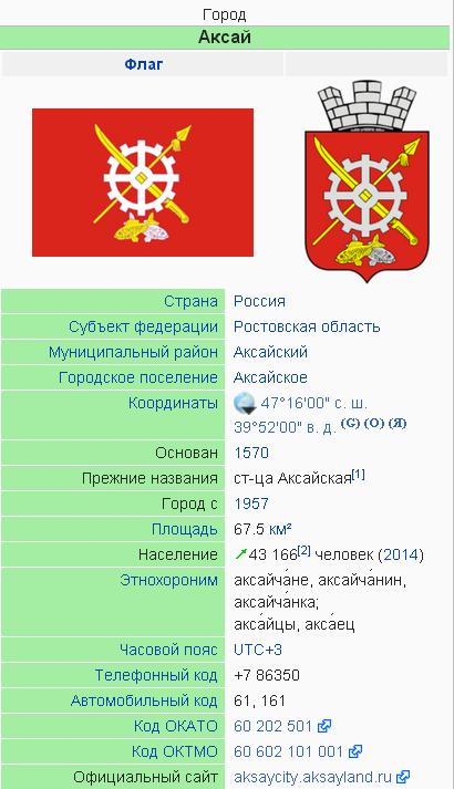 аксай герб