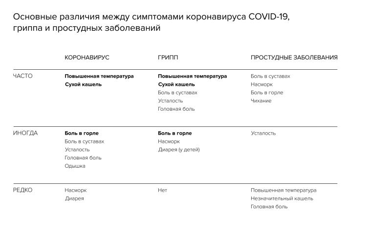 Коронавирус_таблица.png