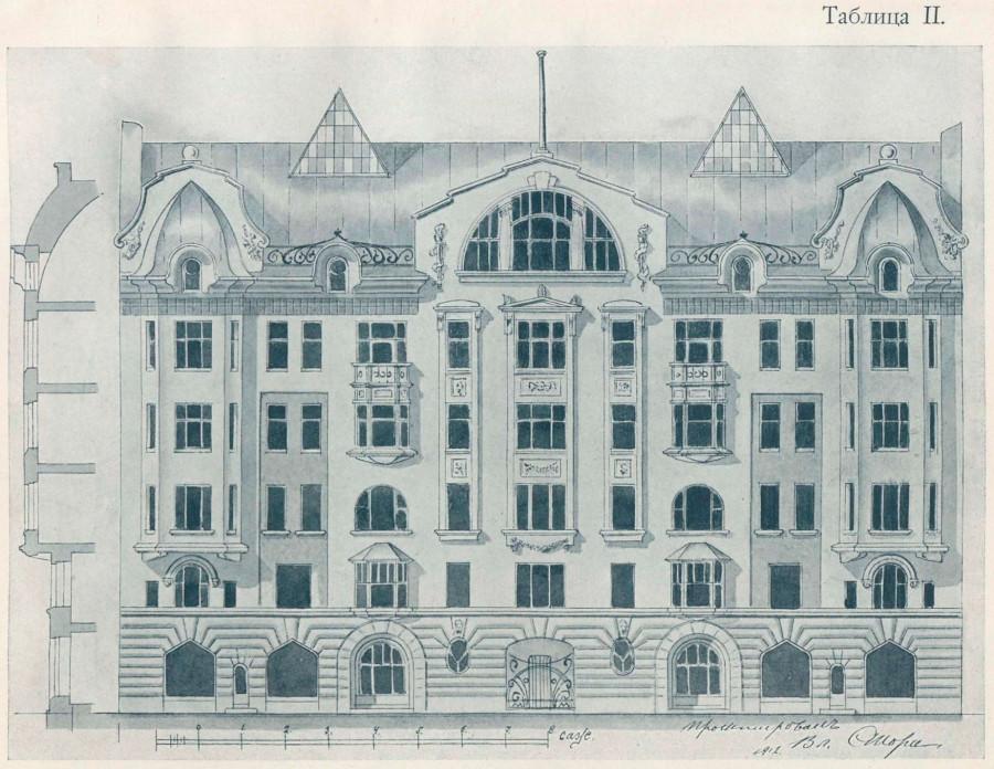 Таблица II. Дом общества собственников квартир