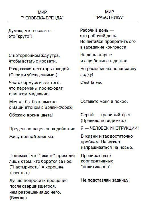 Питерс2