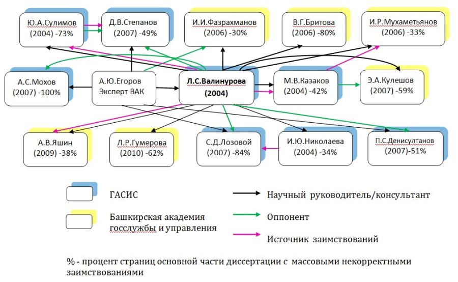 Москвы трвнсексуалки