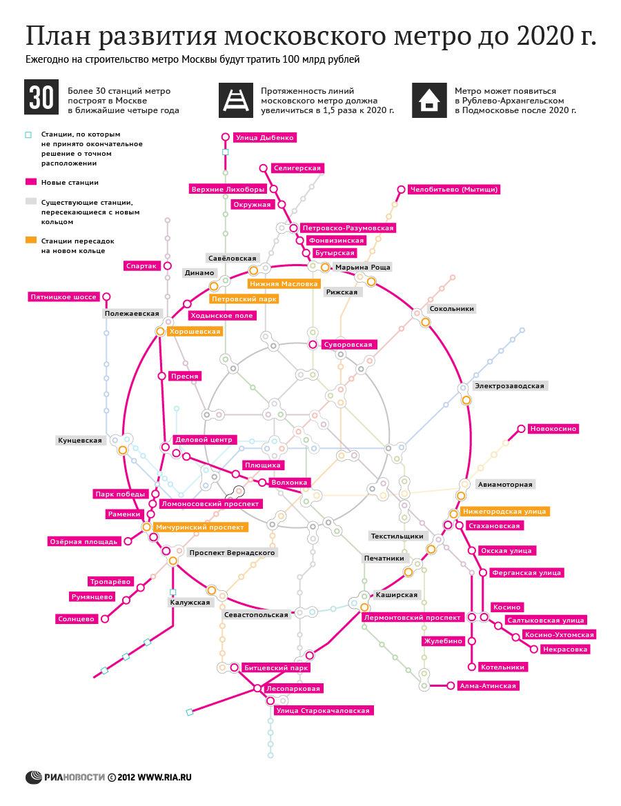 Новые станции московского метро до 2020 года на карте
