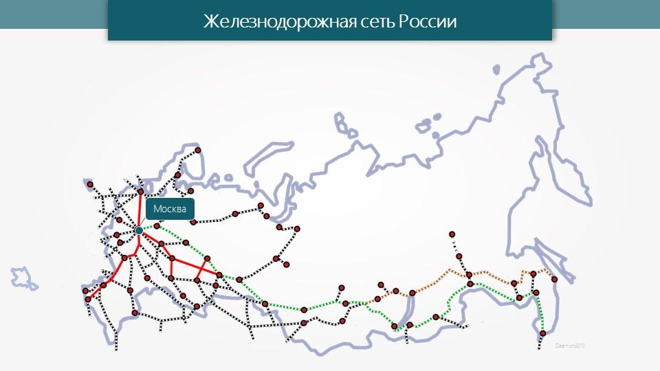 окончании школы картинки магистралей россии и их направления время моде