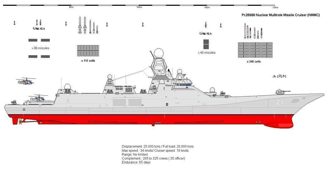Корвет фрегат эсминец крейсер