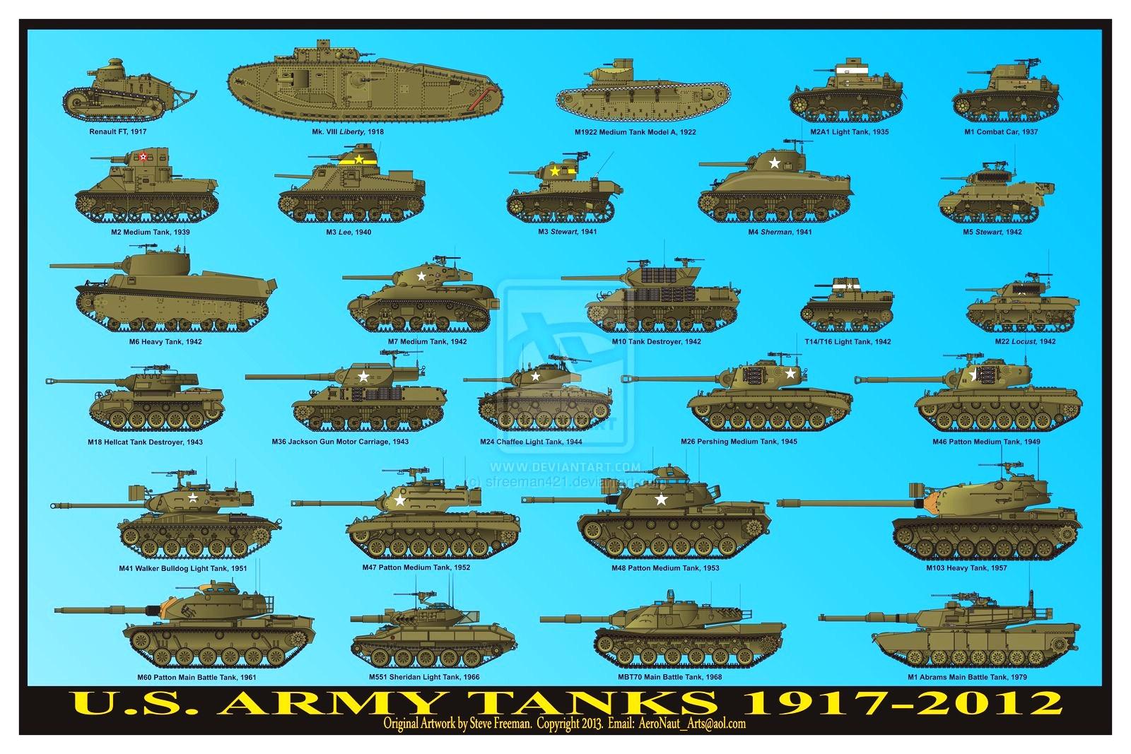 все русские танки названия и картинки получить