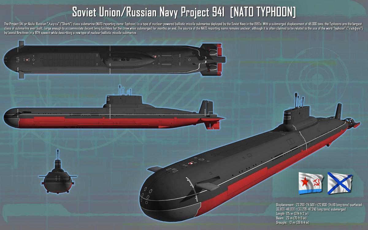 что такое гтза на подводной лодке