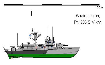 пр.206.5