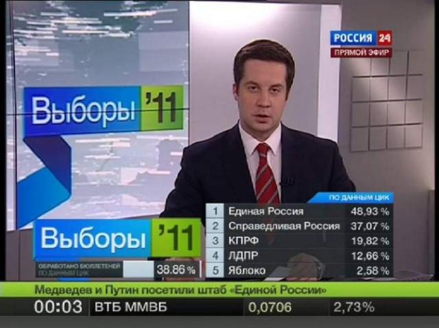 В декабре - выборы депутатов в Гос Думу. - Страница 5 S640x480