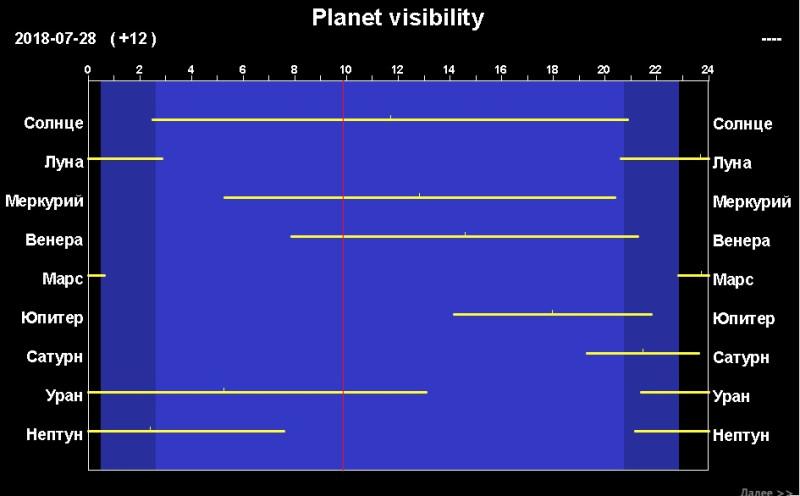 видимость планет.jpeg