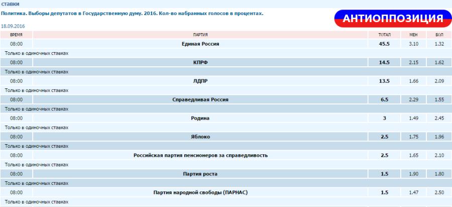 Mayscore ru матчи онлайн футбол казспорт