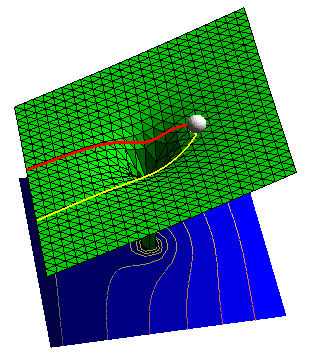 plot3d Coulomb + external field