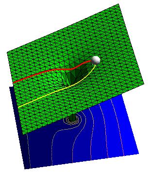 plot3d Coulomb + external field