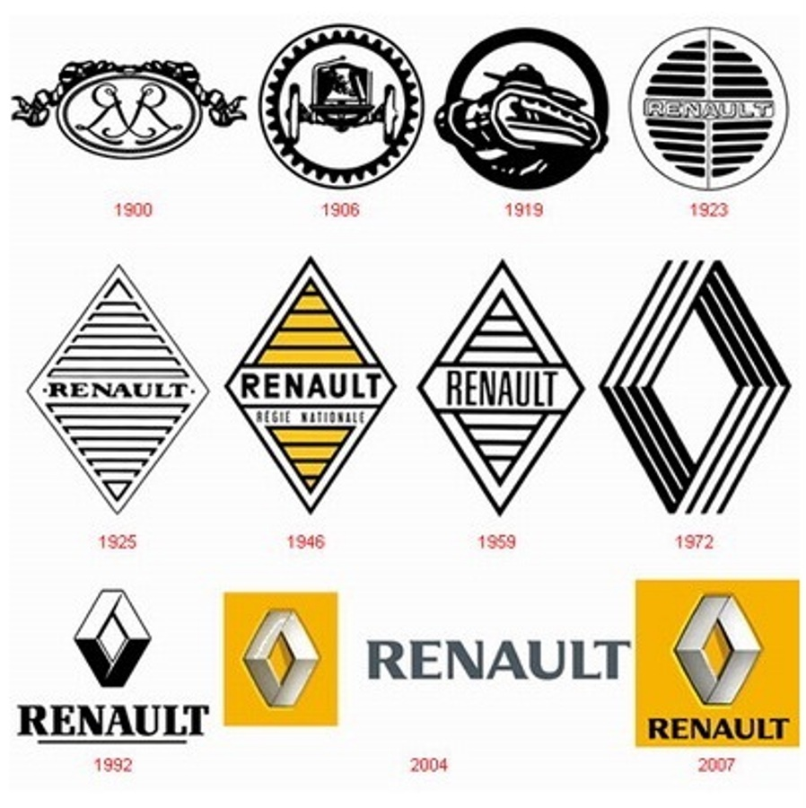 Логотип-Рено-антикварное-фото