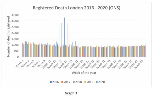 В Лондоне и Париже народ вчера выступал против локдаунов и драконовских законов
