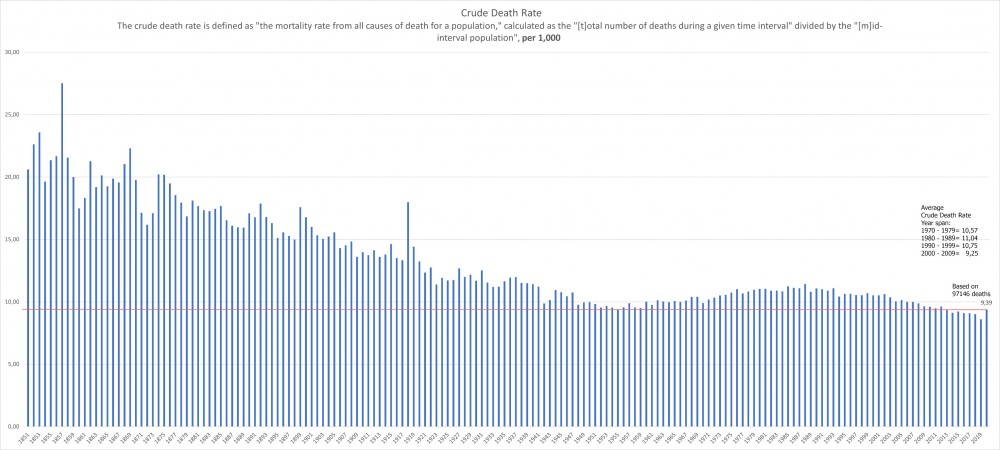 Швеция 10% рост смертности