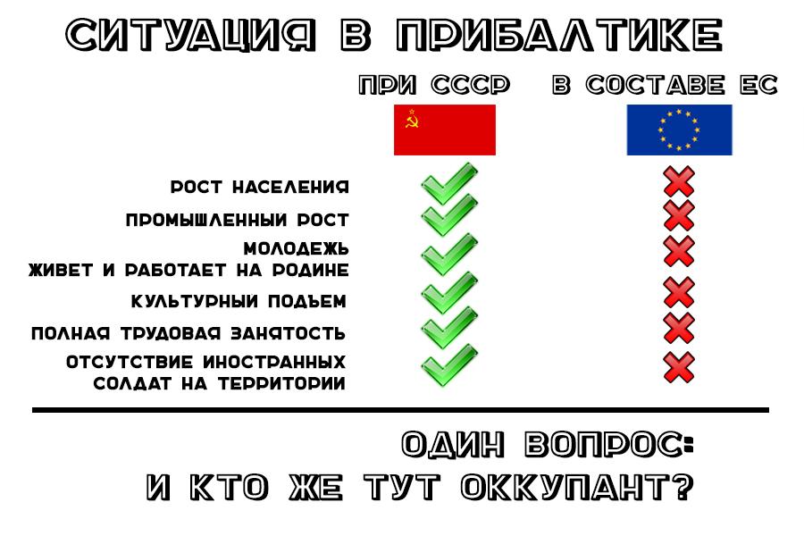 ОККУПАНТЫ