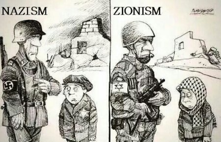 NazismZionism