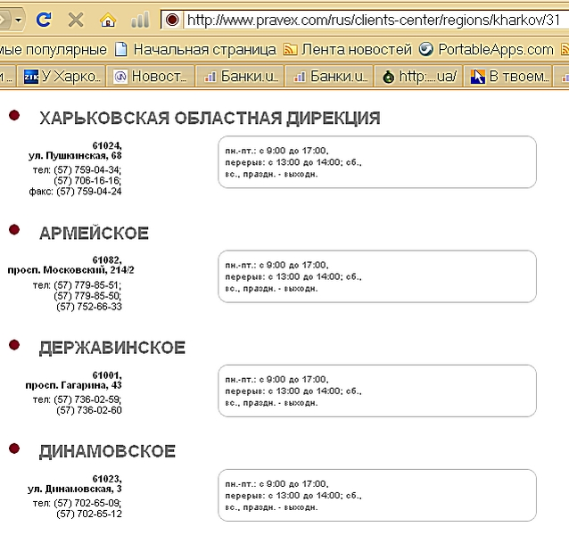 Отделения ПРАВЭКС банка в Харькове. Часть 1.