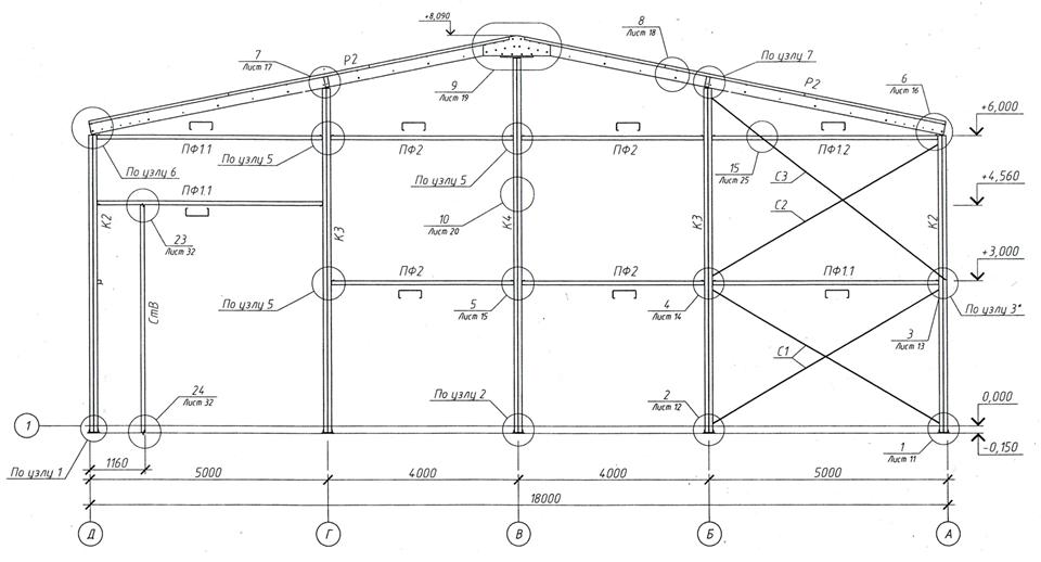 Для устойчивости здания динамическим нагрузкам (например, ветровым), монтируются горизонтальные и вертикальные связи из легких металлических конструкций