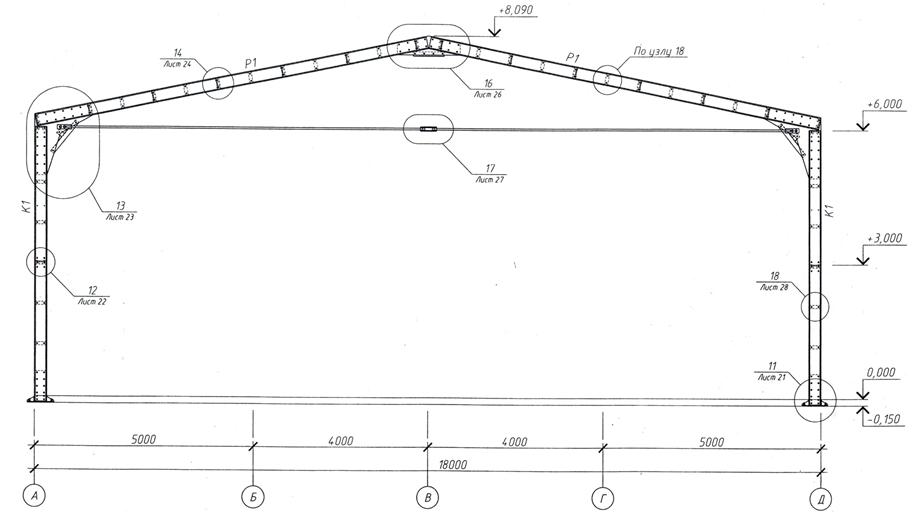 Конструктивное решение рядовой рамы лстк-каркаса