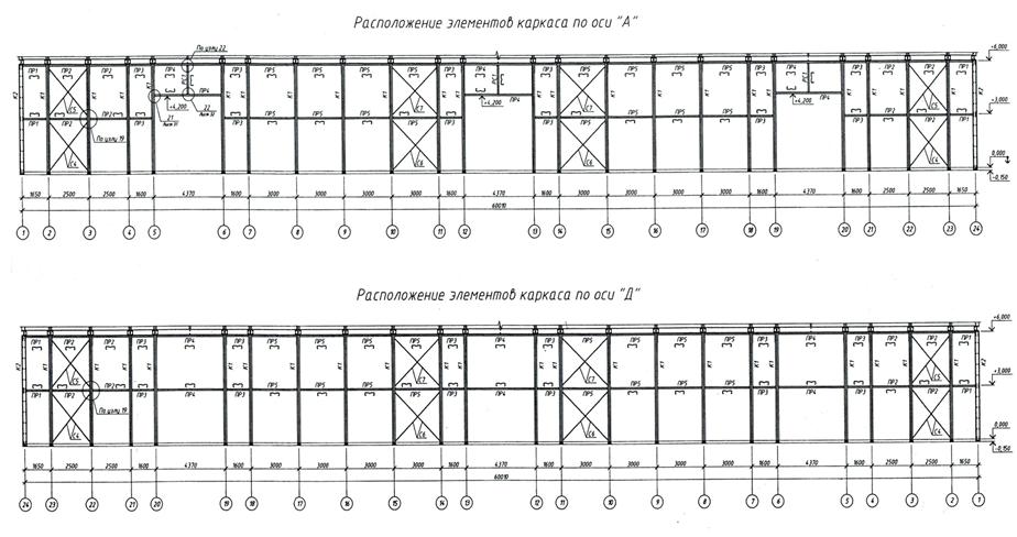 Расположение элементов каркаса по продольным осям Лстк-каркаса