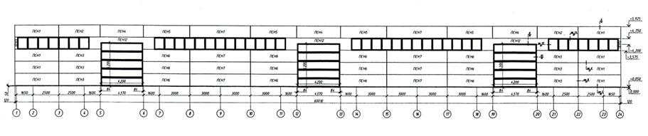 Раскладка стеновых панелей. Схема.
