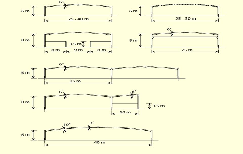 варианты поперечных рам сплошных стальных каркасов