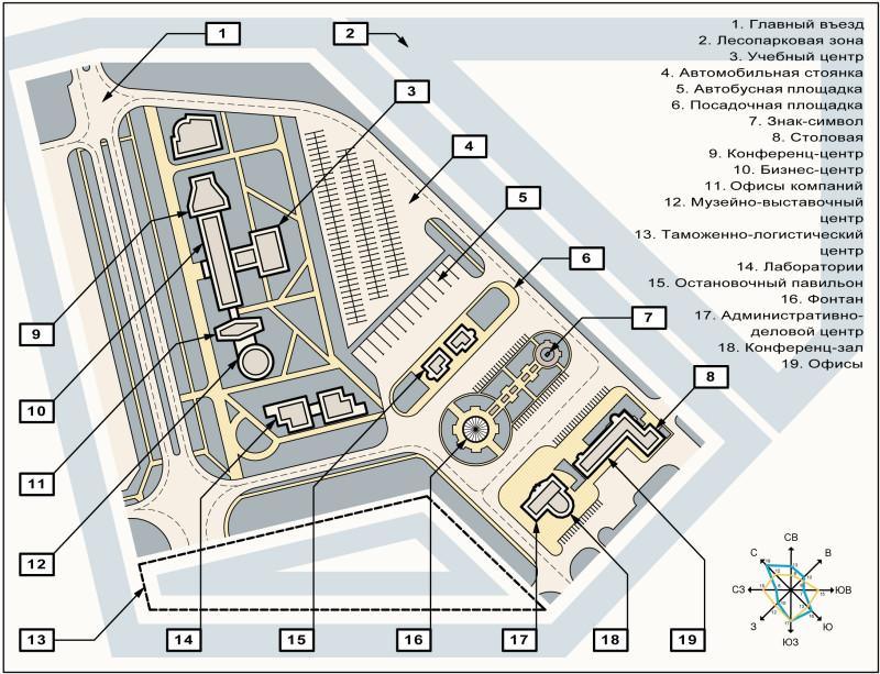 Рис. 4. Архитектурно-планировочное решение административно-делового центра ОЭЗ ППТ «Липецк»