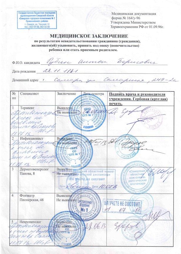 Где можно купить справку в бассейн в Москве Головинский